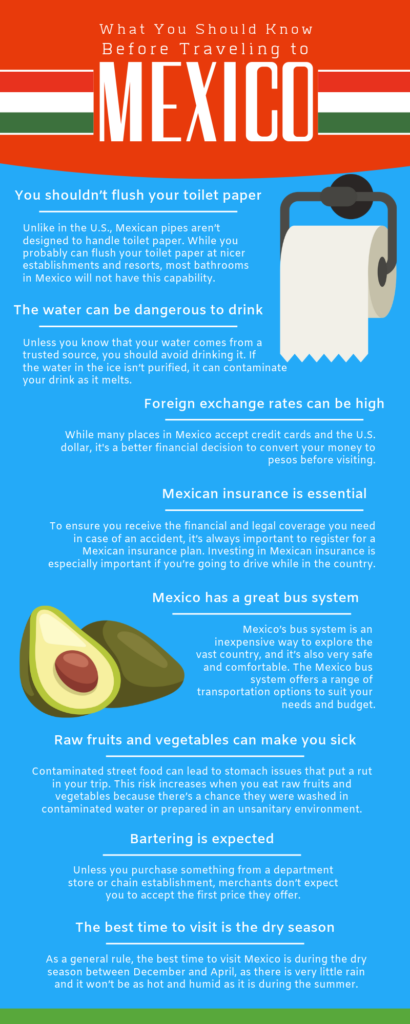 What You Should Know Before Traveling to Mexico infographic
