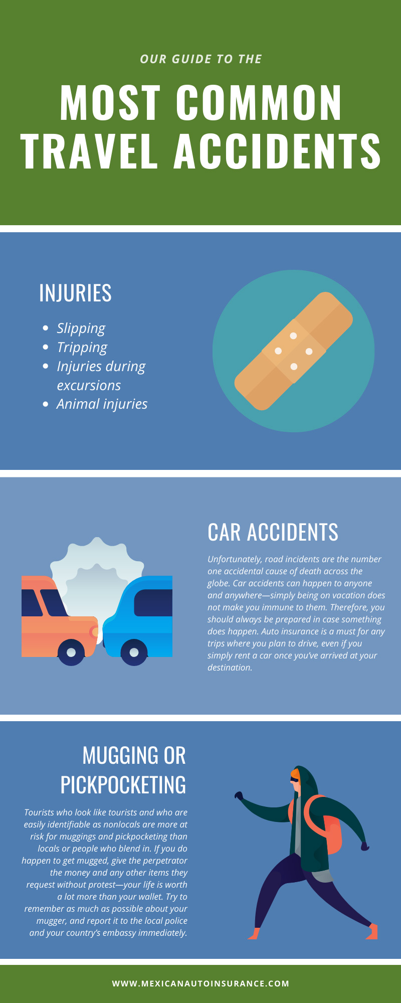 Our Guide to the Most Common Travel Accidents infographic
